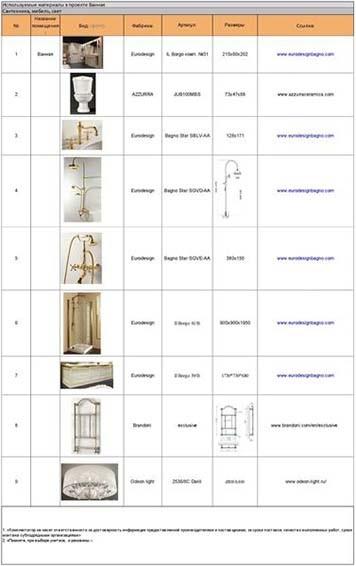 17 спецификация материалов 1