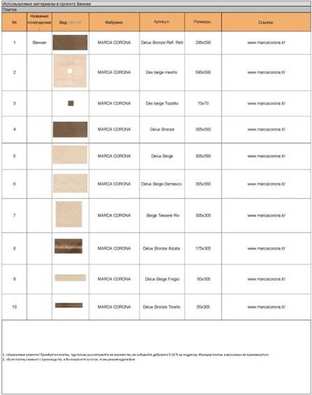 17 спецификация материалов 2